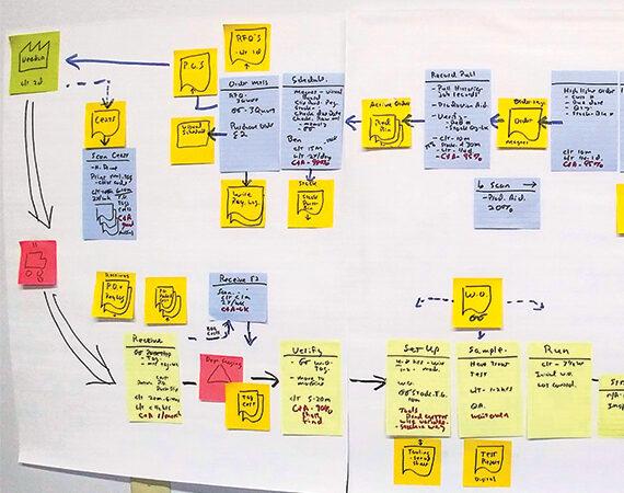 Mural Collaboration Program
